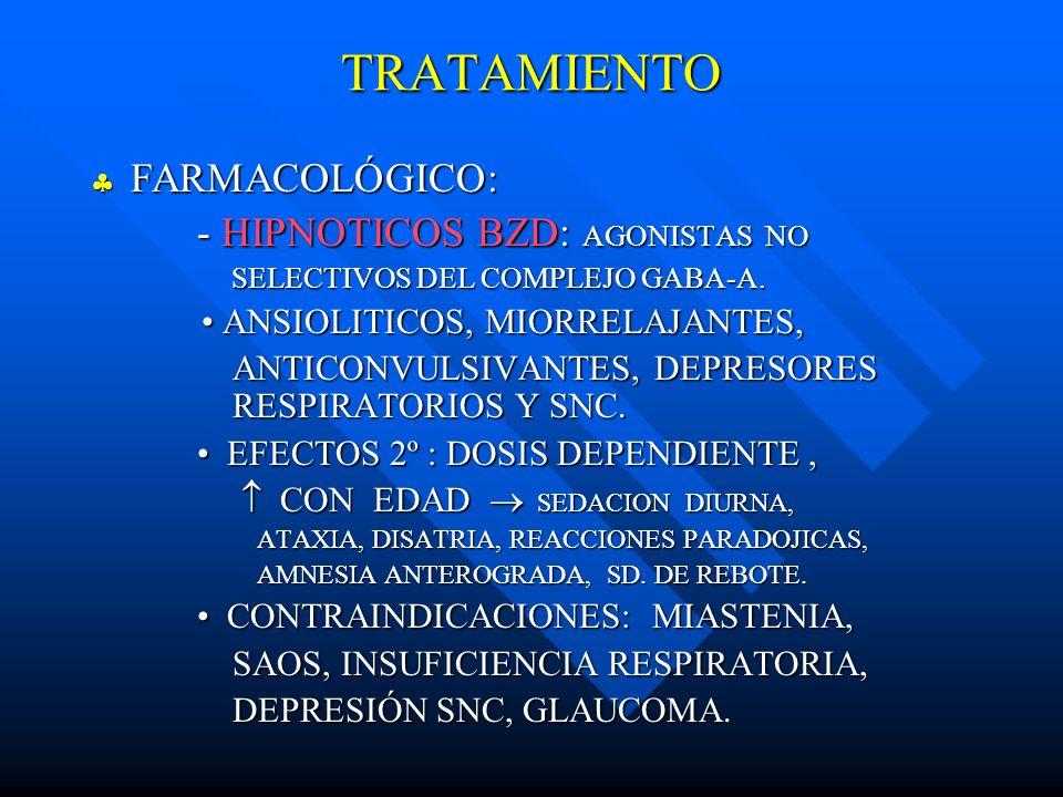 TRATAMIENTO FARMACOLÓGICO: FARMACOLÓGICO: - HIPNOTICOS BZD: AGONISTAS NO - HIPNOTICOS BZD: AGONISTAS NO SELECTIVOS DEL COMPLEJO GABA-A. SELECTIVOS DEL