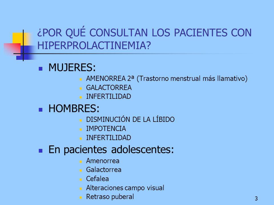 3 ¿POR QUÉ CONSULTAN LOS PACIENTES CON HIPERPROLACTINEMIA? MUJERES: AMENORREA 2ª (Trastorno menstrual más llamativo) GALACTORREA INFERTILIDAD HOMBRES:
