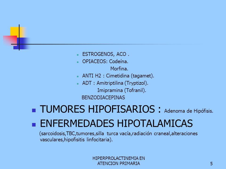 HIPERPROLACTINEMIA EN ATENCION PRIMARIA5 ESTROGENOS, ACO. OPIACEOS: Codeína. Morfina. ANTI H2 : Cimetidina (tagamet). ADT : Amitriptilina (Tryptizol).