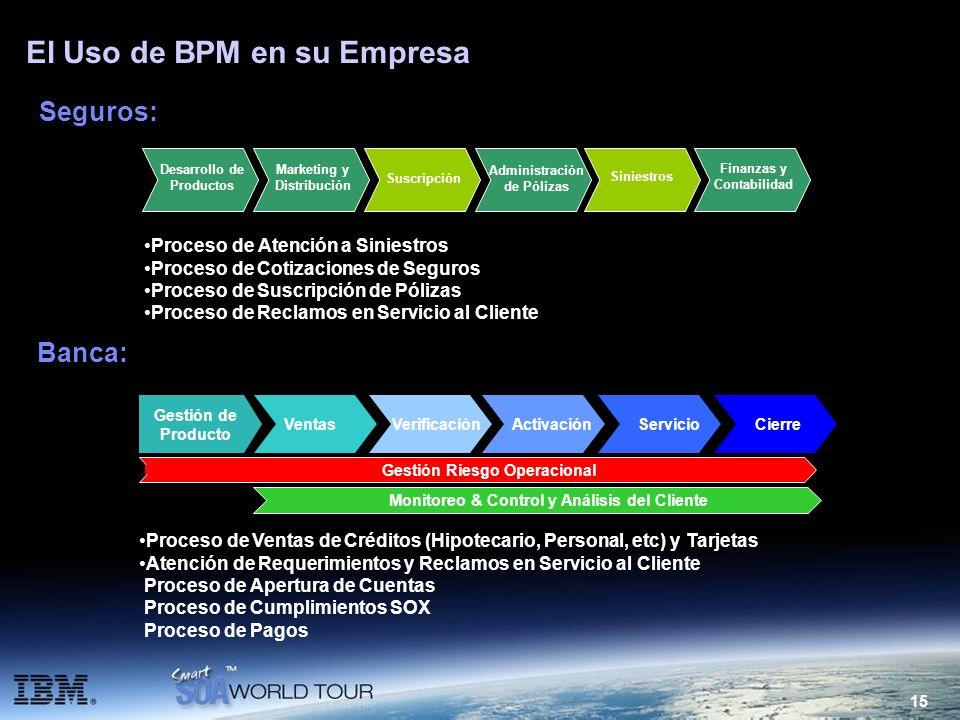 15 Administración de Pólizas Suscripción El Uso de BPM en su Empresa Desarrollo de Productos Marketing y Distribución Siniestros Finanzas y Contabilid
