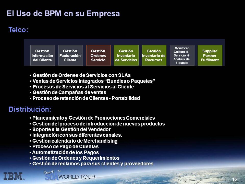 16 El Uso de BPM en su Empresa Telco: Distribución: Planeamiento y Gestión de Promociones Comerciales Gestión del proceso de introducción de nuevos pr