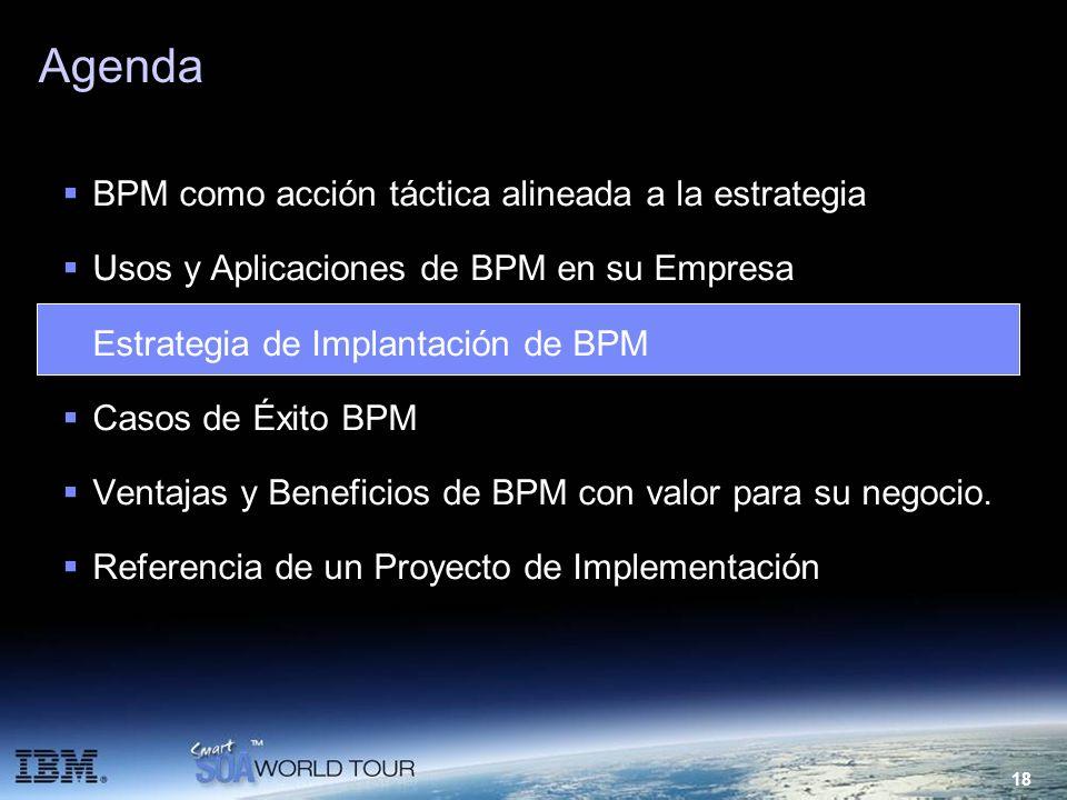18 Agenda BPM como acción táctica alineada a la estrategia Usos y Aplicaciones de BPM en su Empresa Estrategia de Implantación de BPM Casos de Éxito B