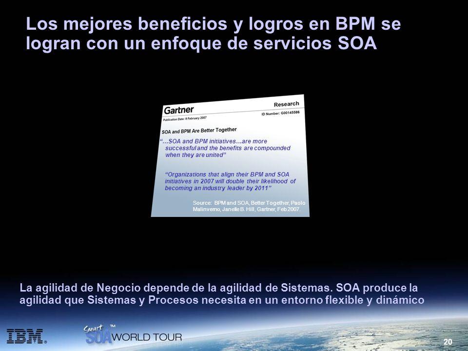20 Los mejores beneficios y logros en BPM se logran con un enfoque de servicios SOA La agilidad de Negocio depende de la agilidad de Sistemas. SOA pro