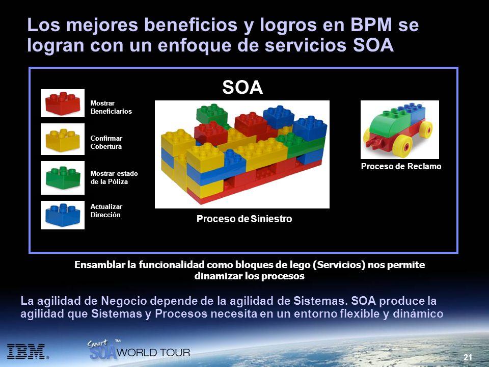 21 Los mejores beneficios y logros en BPM se logran con un enfoque de servicios SOA La agilidad de Negocio depende de la agilidad de Sistemas. SOA pro