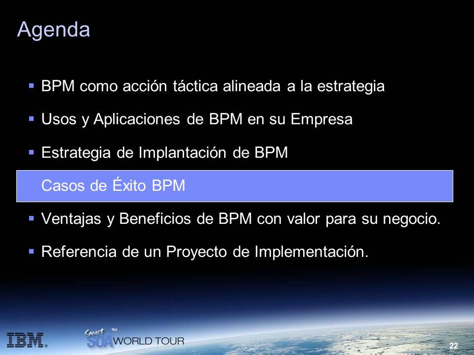 22 Agenda BPM como acción táctica alineada a la estrategia Usos y Aplicaciones de BPM en su Empresa Estrategia de Implantación de BPM Casos de Éxito B