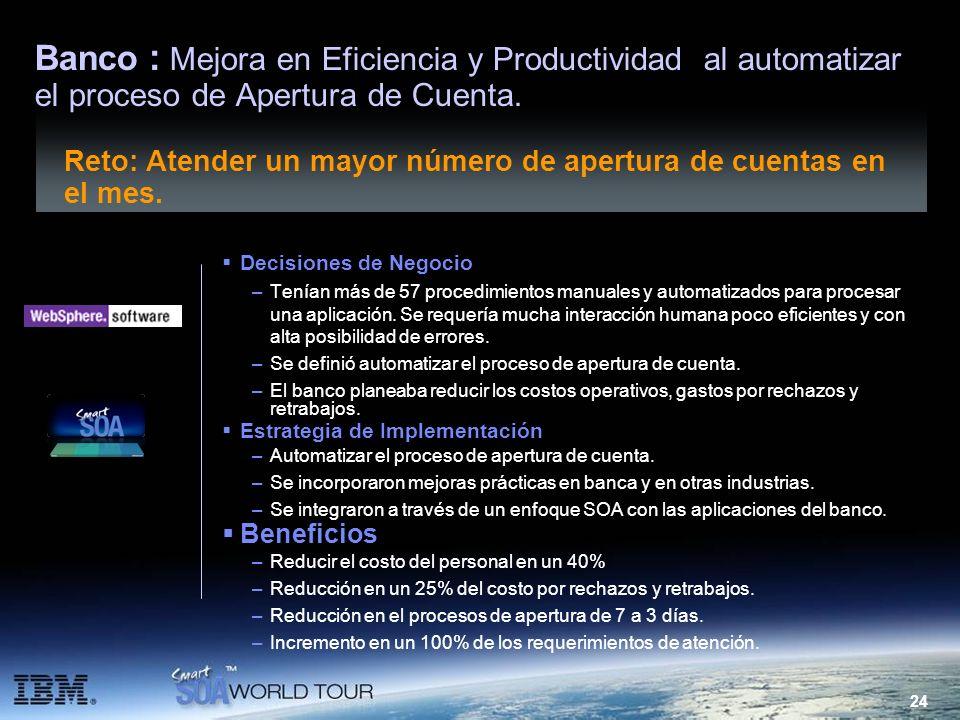 24 Banco : Mejora en Eficiencia y Productividad al automatizar el proceso de Apertura de Cuenta. Decisiones de Negocio –Tenían más de 57 procedimiento