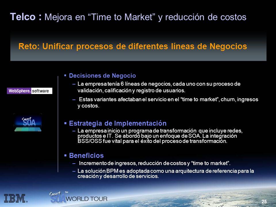 25 Telco : Mejora en Time to Market y reducción de costos Decisiones de Negocio –La empresa tenía 6 líneas de negocios, cada uno con su proceso de val