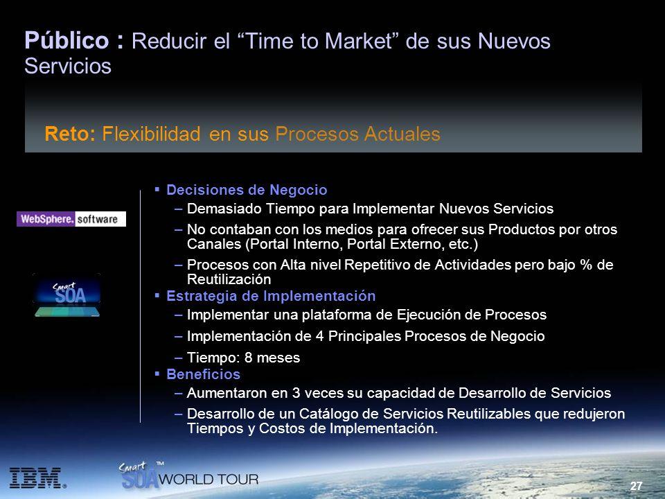 27 Público : Reducir el Time to Market de sus Nuevos Servicios Decisiones de Negocio –Demasiado Tiempo para Implementar Nuevos Servicios –No contaban