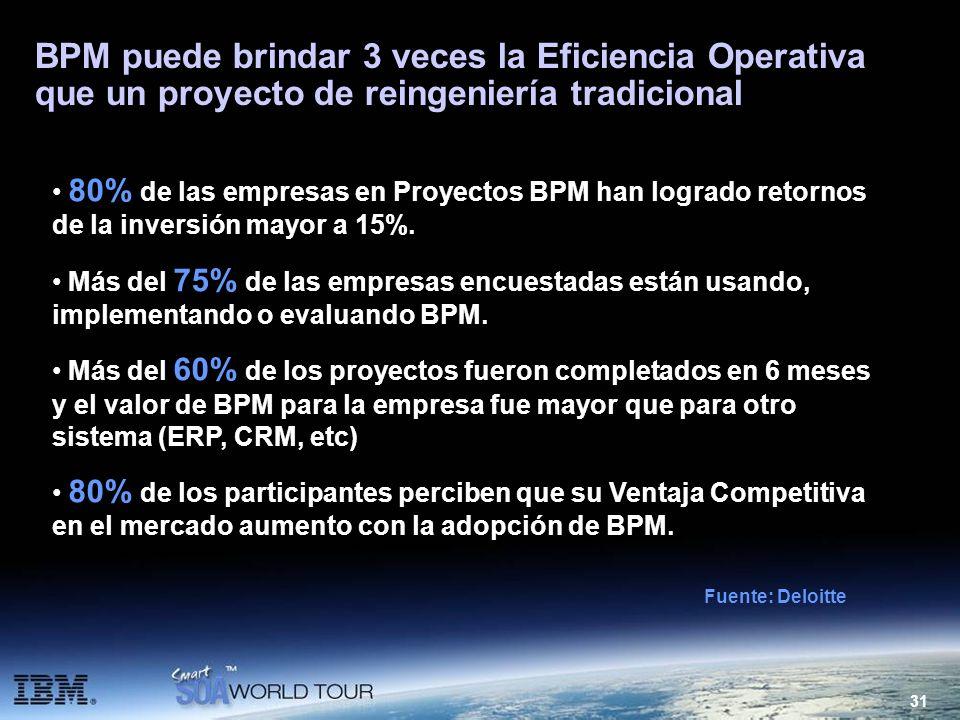 31 BPM puede brindar 3 veces la Eficiencia Operativa que un proyecto de reingeniería tradicional 80% de las empresas en Proyectos BPM han logrado reto