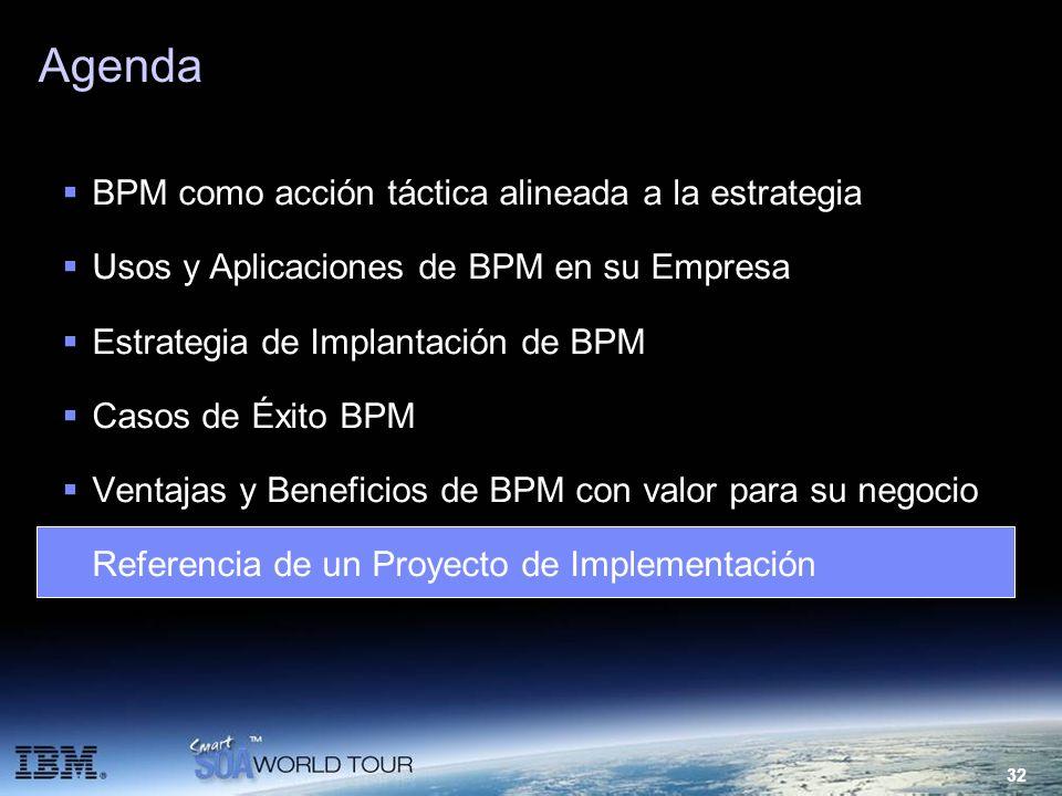 32 Agenda BPM como acción táctica alineada a la estrategia Usos y Aplicaciones de BPM en su Empresa Estrategia de Implantación de BPM Casos de Éxito B
