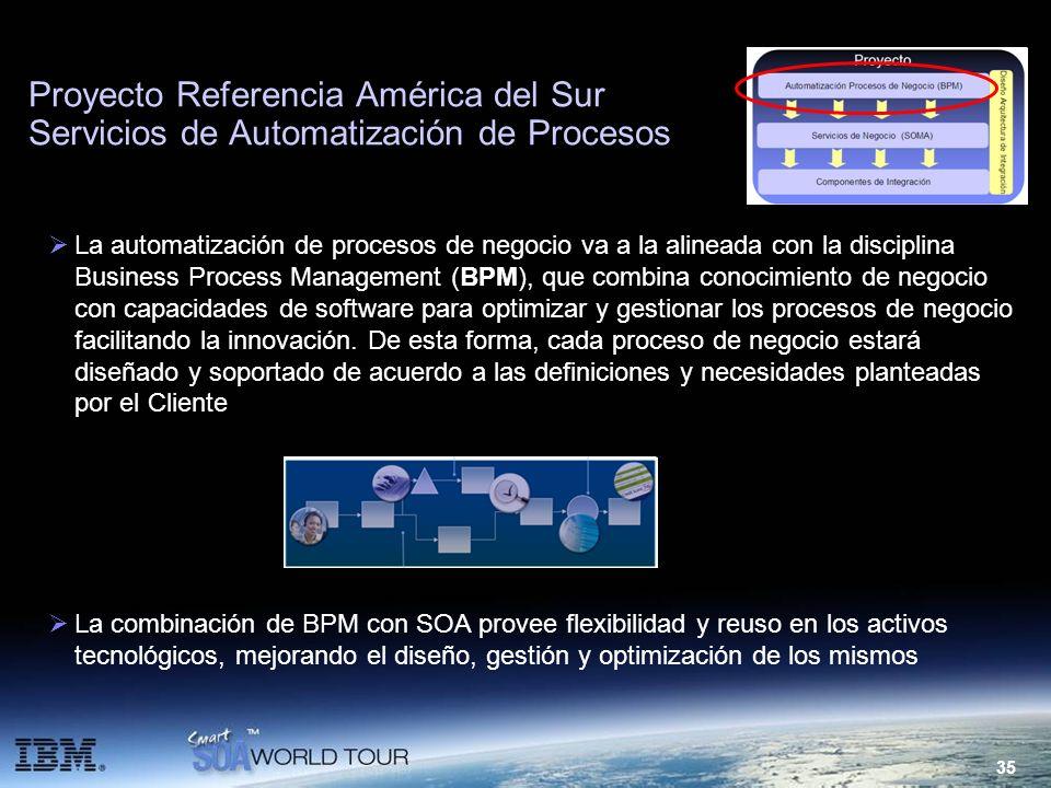 35 Proyecto Referencia América del Sur Servicios de Automatización de Procesos La automatización de procesos de negocio va a la alineada con la discip