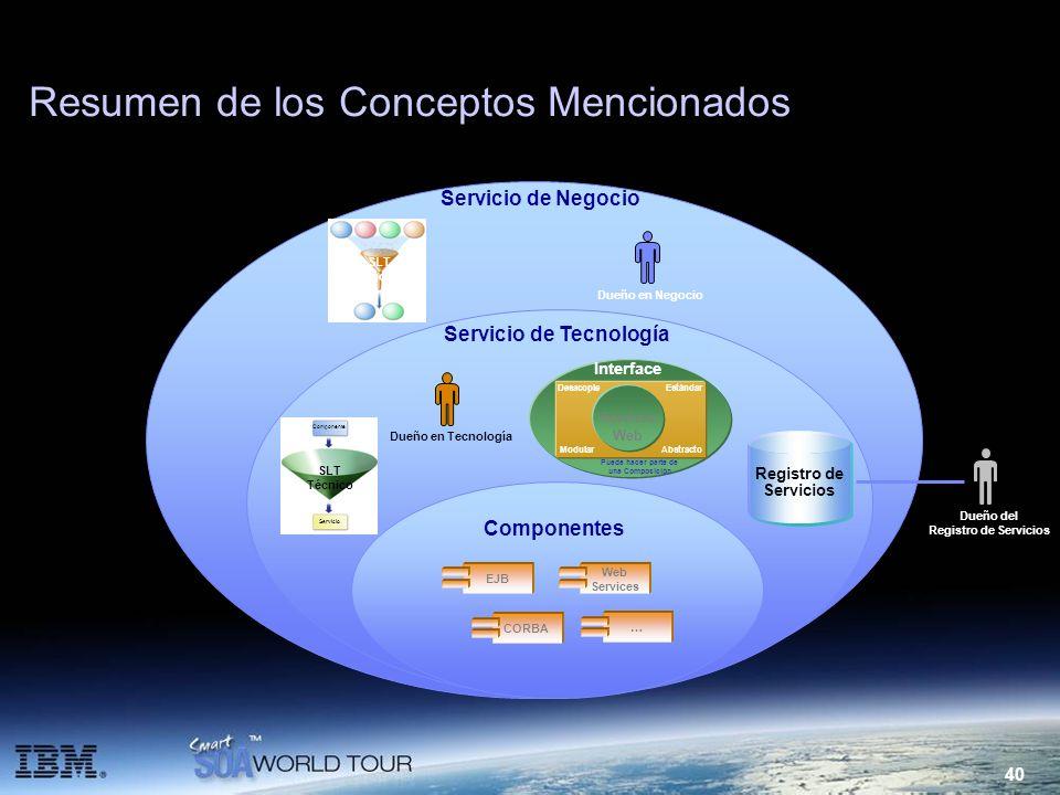 40 Servicio de Negocio Resumen de los Conceptos Mencionados Servicio de Tecnología Componentes EJB Web Services CORBA … Dueño en Tecnología SLT Negoci