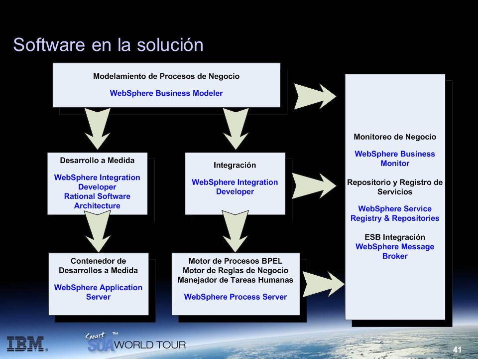 41 Software en la solución