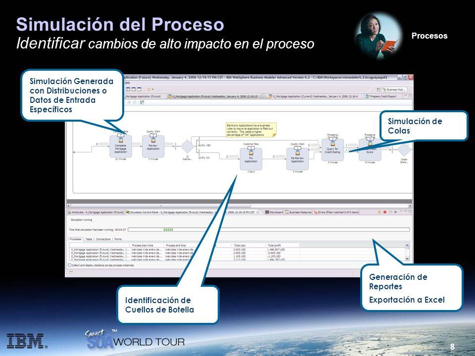 8 Simulación del Proceso Identificar cambios de alto impacto en el proceso Simulación de Colas Generación de Reportes Exportación a Excel Identificaci