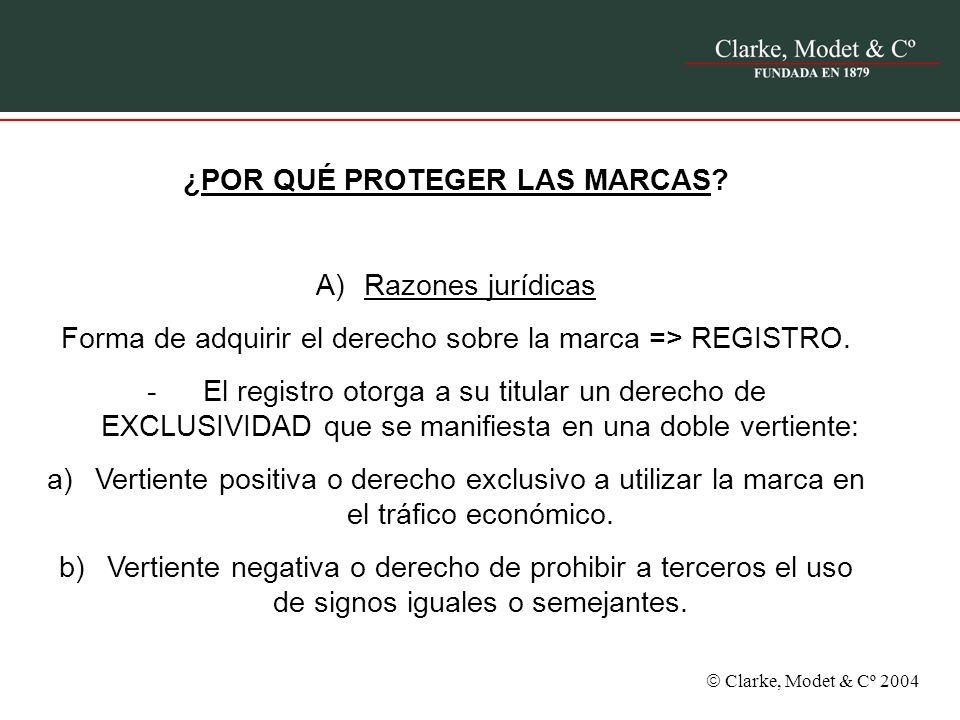Clarke, Modet & Cº 2004 ¿POR QUÉ PROTEGER LAS MARCAS? A)Razones jurídicas Forma de adquirir el derecho sobre la marca => REGISTRO. - El registro otorg
