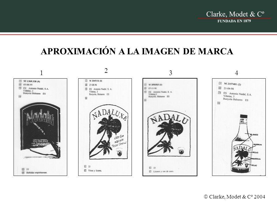 APROXIMACIÓN A LA IMAGEN DE MARCA 1 2 2 34