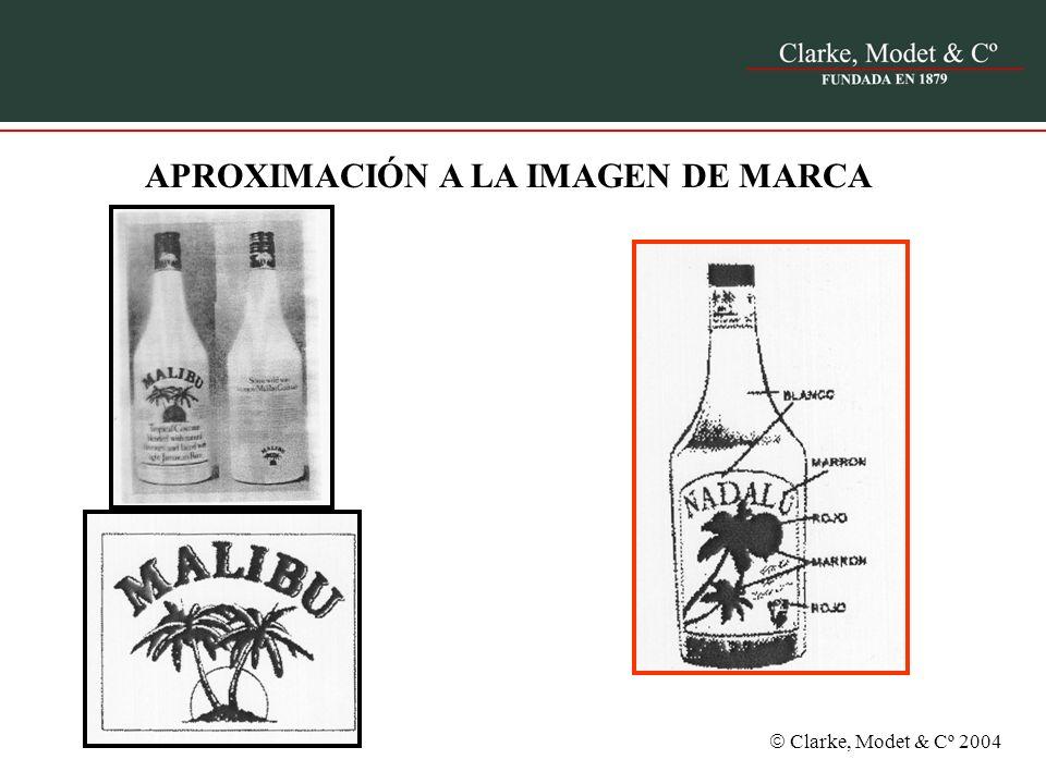 Clarke, Modet & Cº 2004 APROXIMACIÓN A LA IMAGEN DE MARCA
