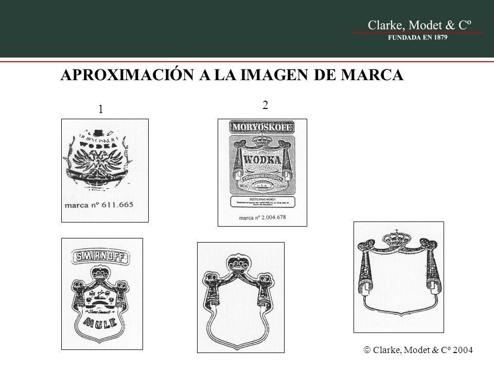 APROXIMACIÓN A LA IMAGEN DE MARCA 1 2