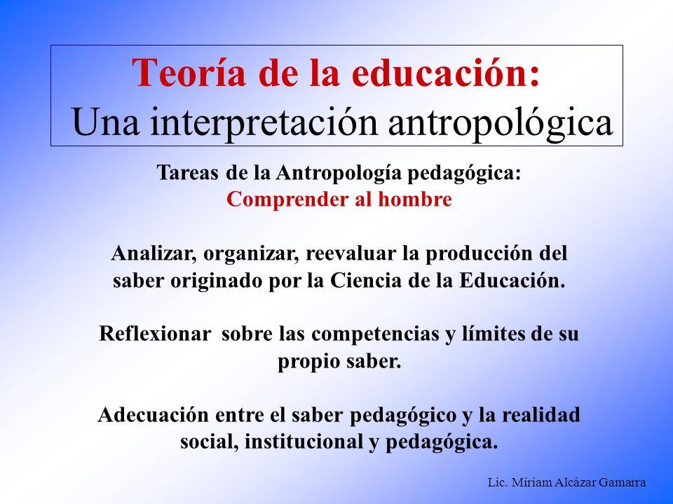 Lic. Míriam Alcázar Gamarra Teoría de la educación: Una interpretación antropológica Tareas de la Antropología pedagógica: Comprender al hombre Analiz