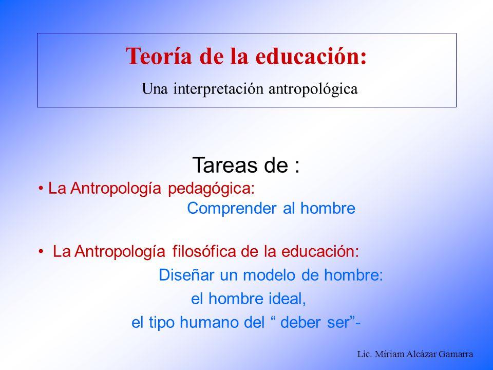 Lic. Míriam Alcázar Gamarra Teoría de la educación: Una interpretación antropológica Tareas de : La Antropología pedagógica: Comprender al hombre La A