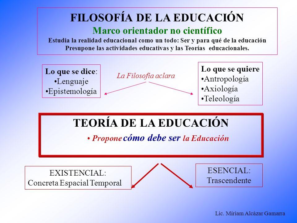 Lic. Míriam Alcázar Gamarra FILOSOFÍA DE LA EDUCACIÓN Marco orientador no científico Estudia la realidad educacional como un todo: Ser y para qué de l