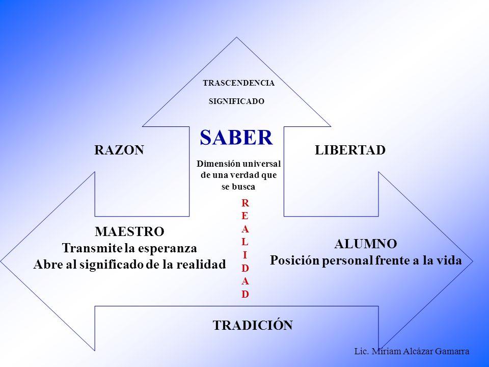 Lic. Míriam Alcázar Gamarra SABER Dimensión universal de una verdad que se busca MAESTRO Transmite la esperanza Abre al significado de la realidad ALU