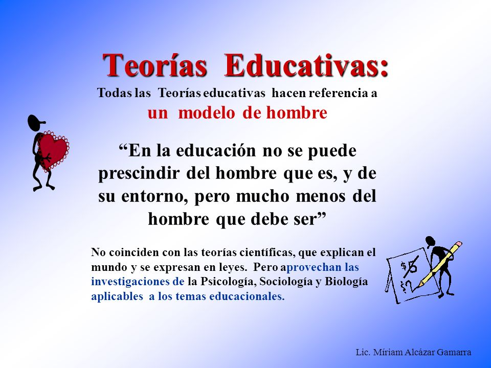 Lic. Míriam Alcázar Gamarra Teorías Educativas: Todas las Teorías educativas hacen referencia a un modelo de hombre En la educación no se puede presci