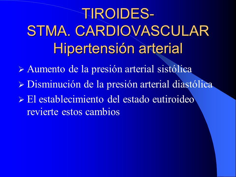 TIROIDES- STMA. CARDIOVASCULAR Hipertensión arterial Aumento de la presión arterial sistólica Disminución de la presión arterial diastólica El estable