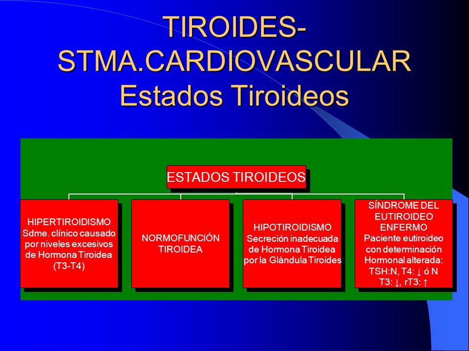 TIROIDES- STMA.CARDIOVASCULAR Prolapso válvula mitral PVM frecuente en pacientes con Enf de Graves.