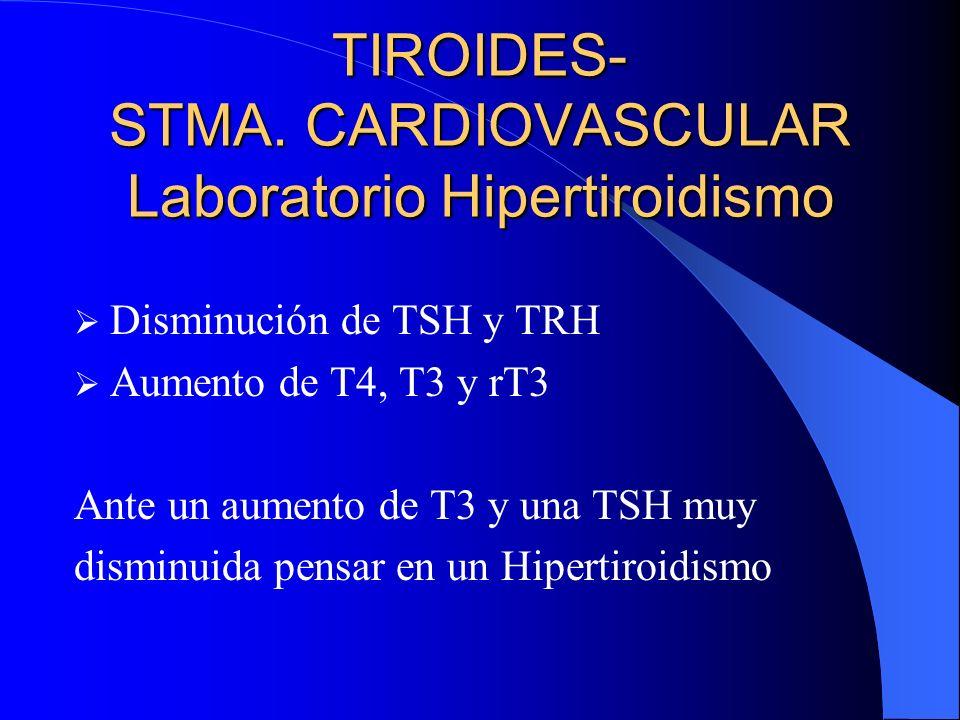 TIROIDES- STMA. CARDIOVASCULAR Laboratorio Hipertiroidismo Disminución de TSH y TRH Aumento de T4, T3 y rT3 Ante un aumento de T3 y una TSH muy dismin
