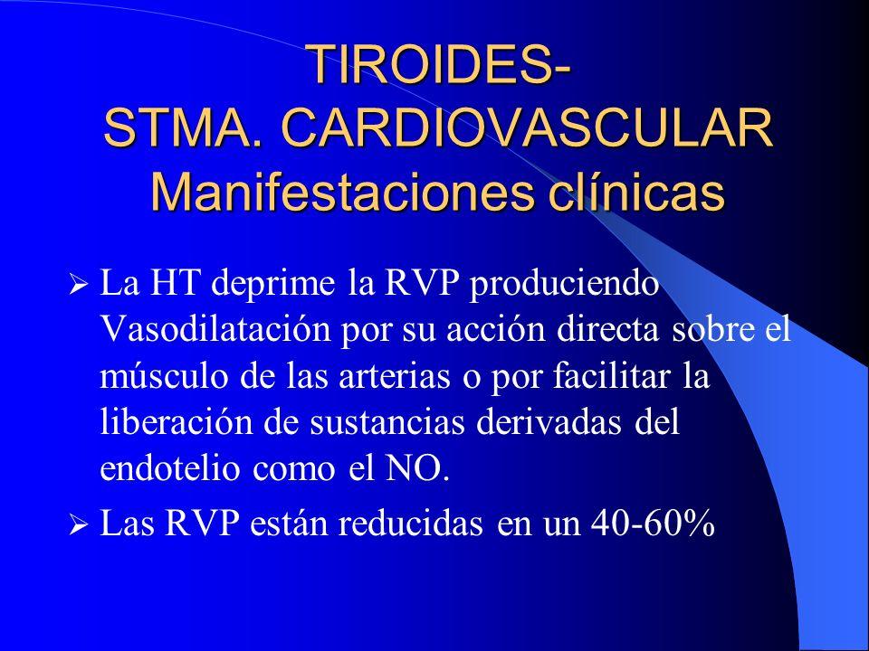 TIROIDES- STMA. CARDIOVASCULAR Manifestaciones clínicas La HT deprime la RVP produciendo Vasodilatación por su acción directa sobre el músculo de las