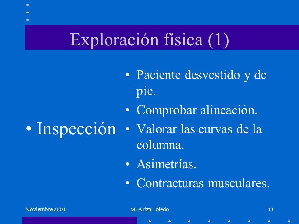 Noviembre 2001M. Ariza Toledo11 Exploración física (1) Inspección Paciente desvestido y de pie. Comprobar alineación. Valorar las curvas de la columna