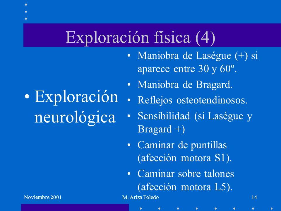 Noviembre 2001M. Ariza Toledo14 Exploración física (4) Exploración neurológica Maniobra de Laségue (+) si aparece entre 30 y 60º. Maniobra de Bragard.
