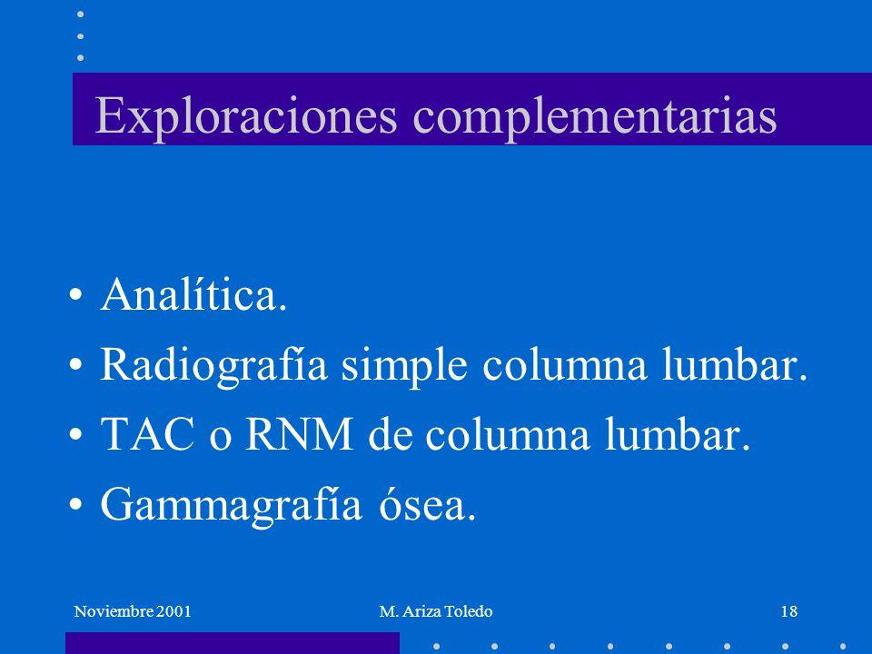 Noviembre 2001M. Ariza Toledo18 Exploraciones complementarias Analítica. Radiografía simple columna lumbar. TAC o RNM de columna lumbar. Gammagrafía ó