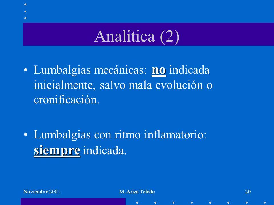 Noviembre 2001M. Ariza Toledo20 Analítica (2) noLumbalgias mecánicas: no indicada inicialmente, salvo mala evolución o cronificación. siempreLumbalgia