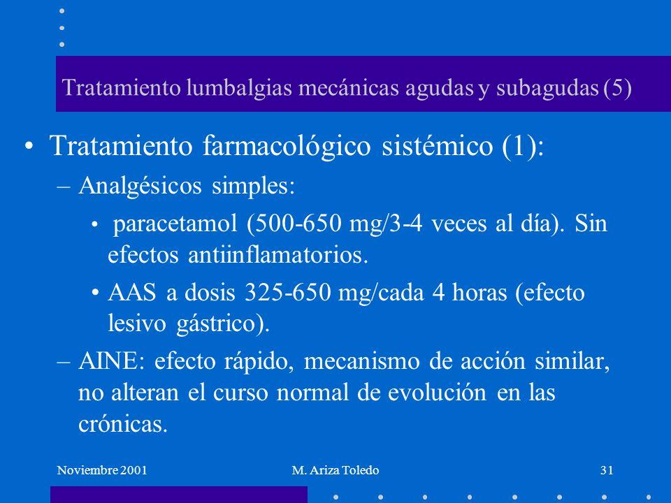 Noviembre 2001M. Ariza Toledo31 Tratamiento lumbalgias mecánicas agudas y subagudas (5) Tratamiento farmacológico sistémico (1): –Analgésicos simples: