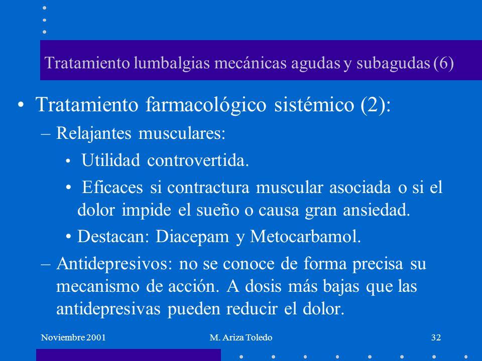 Noviembre 2001M. Ariza Toledo32 Tratamiento lumbalgias mecánicas agudas y subagudas (6) Tratamiento farmacológico sistémico (2): –Relajantes musculare