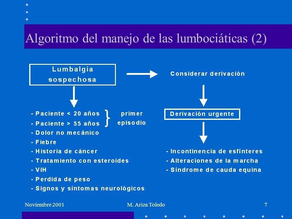 Noviembre 2001M. Ariza Toledo7 Algoritmo del manejo de las lumbociáticas (2)