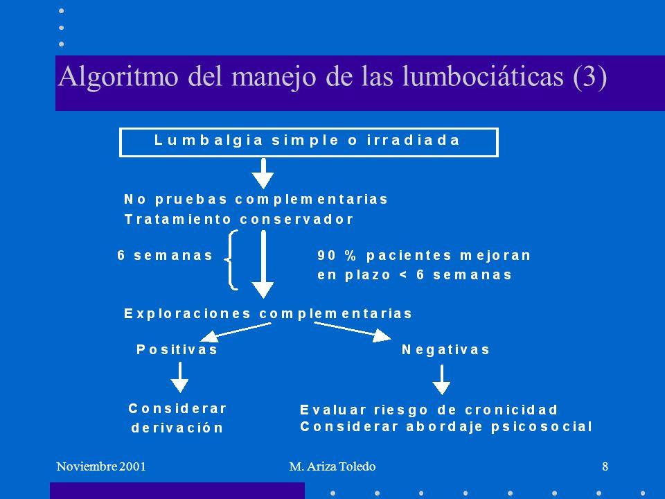 Noviembre 2001M. Ariza Toledo8 Algoritmo del manejo de las lumbociáticas (3)