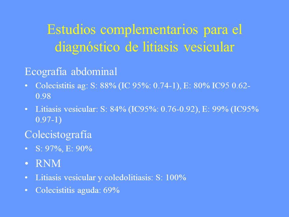 Estudios complementarios para el diagnóstico de litiasis vesicular Ecografía abdominal Colecistitis ag: S: 88% (IC 95%: 0.74-1), E: 80% IC95 0.62- 0.9
