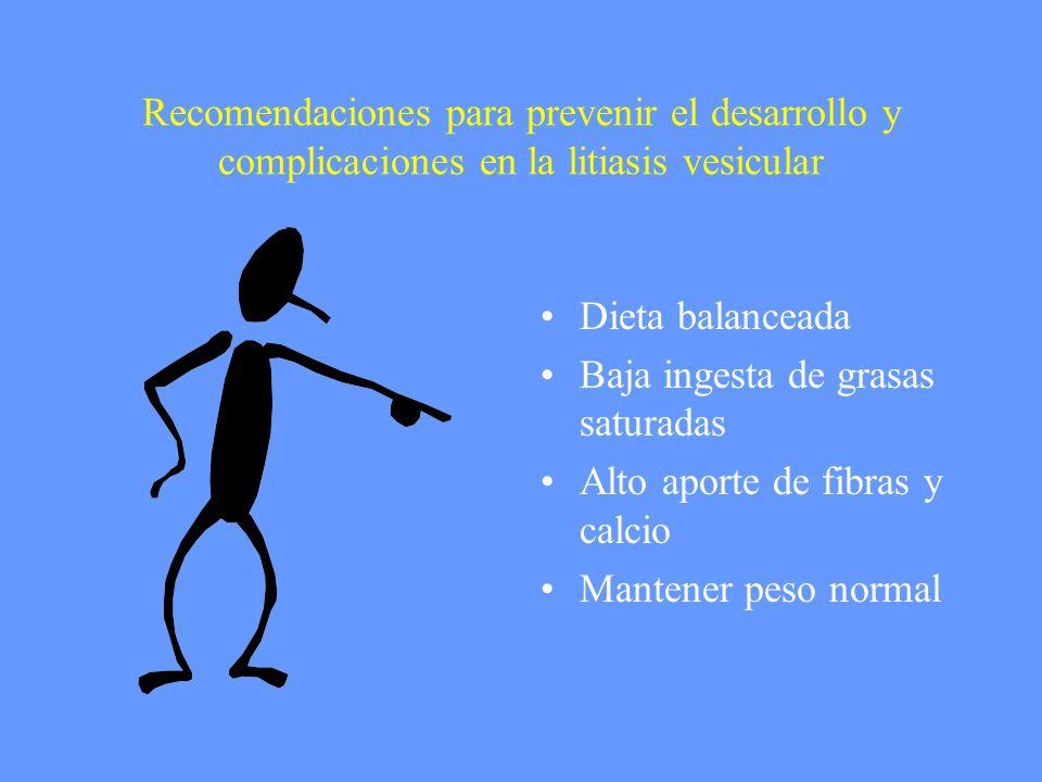 Recomendaciones para prevenir el desarrollo y complicaciones en la litiasis vesicular Dieta balanceada Baja ingesta de grasas saturadas Alto aporte de