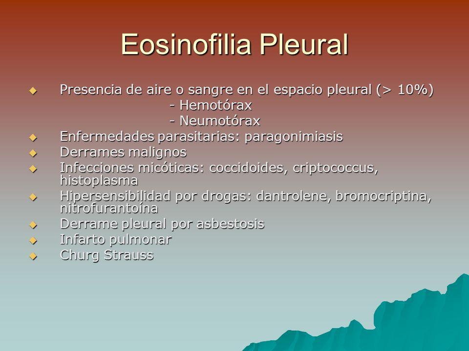 Eosinofilia Pleural Presencia de aire o sangre en el espacio pleural (> 10%) Presencia de aire o sangre en el espacio pleural (> 10%) - Hemotórax - Neumotórax Enfermedades parasitarias: paragonimiasis Enfermedades parasitarias: paragonimiasis Derrames malignos Derrames malignos Infecciones micóticas: coccidoides, criptococcus, histoplasma Infecciones micóticas: coccidoides, criptococcus, histoplasma Hipersensibilidad por drogas: dantrolene, bromocriptina, nitrofurantoína Hipersensibilidad por drogas: dantrolene, bromocriptina, nitrofurantoína Derrame pleural por asbestosis Derrame pleural por asbestosis Infarto pulmonar Infarto pulmonar Churg Strauss Churg Strauss