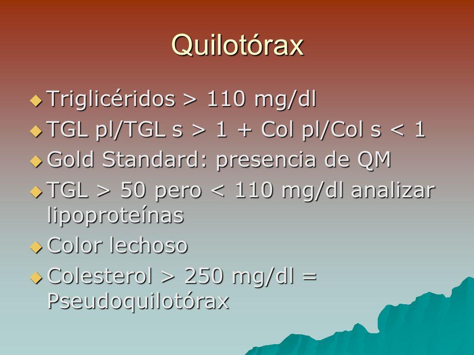 Quilotórax Triglicéridos > 110 mg/dl Triglicéridos > 110 mg/dl TGL pl/TGL s > 1 + Col pl/Col s 1 + Col pl/Col s < 1 Gold Standard: presencia de QM Gold Standard: presencia de QM TGL > 50 pero 50 pero < 110 mg/dl analizar lipoproteínas Color lechoso Color lechoso Colesterol > 250 mg/dl = Pseudoquilotórax Colesterol > 250 mg/dl = Pseudoquilotórax