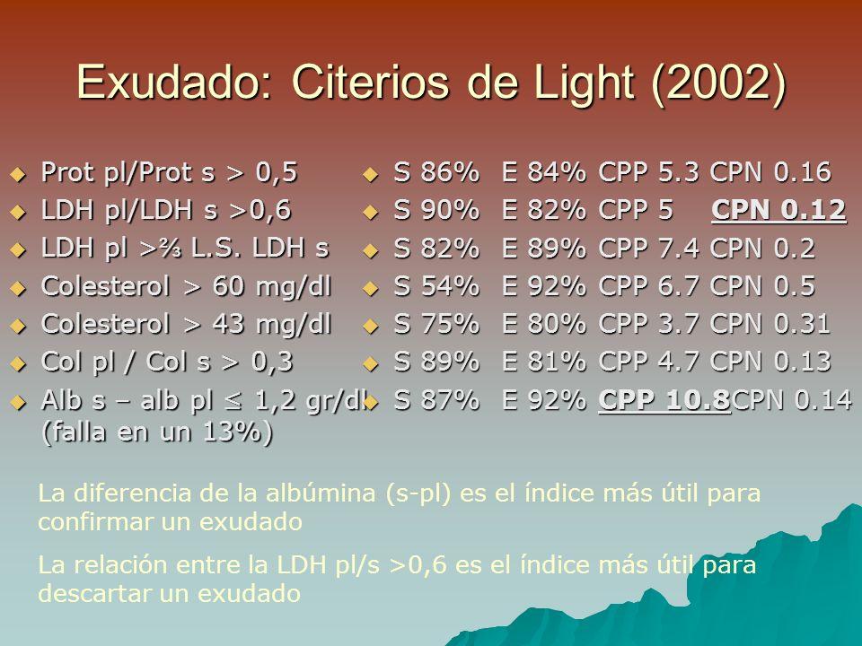 Exudado: Citerios de Light (2002) Prot pl/Prot s > 0,5 Prot pl/Prot s > 0,5 LDH pl/LDH s >0,6 LDH pl/LDH s >0,6 LDH pl > L.S.