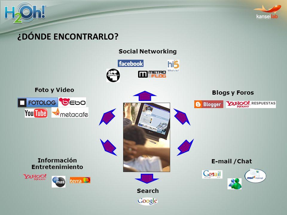 Foto y Video Social Networking Blogs y Foros Información Entretenimiento Search E-mail /Chat ¿DÓNDE ENCONTRARLO?