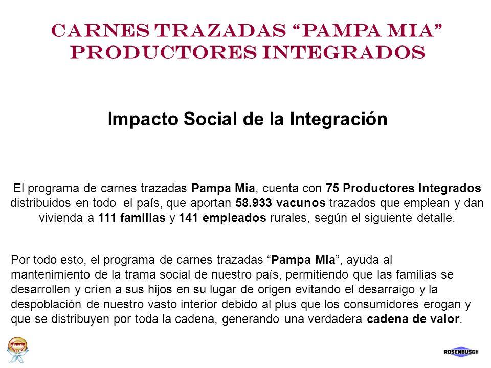 Carnes trazadas Pampa Mia Productores Integrados Impacto Social de la Integración El programa de carnes trazadas Pampa Mia, cuenta con 75 Productores