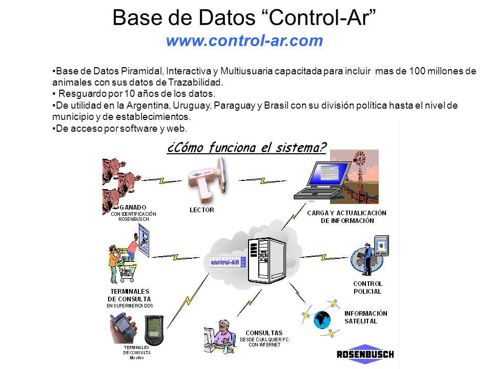 Base de Datos Control-Ar www.control-ar.com Base de Datos Piramidal, Interactiva y Multiusuaria capacitada para incluir mas de 100 millones de animale