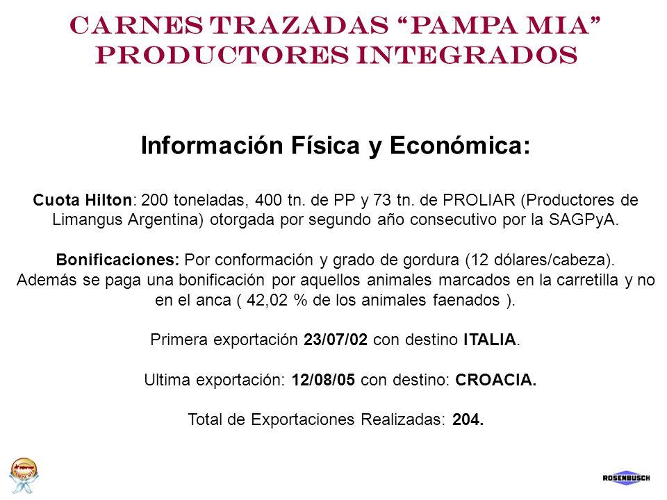 Carnes Trazadas Pampa Mia Productores Integrados Información Física y Económica: Cuota Hilton: 200 toneladas, 400 tn. de PP y 73 tn. de PROLIAR (Produ
