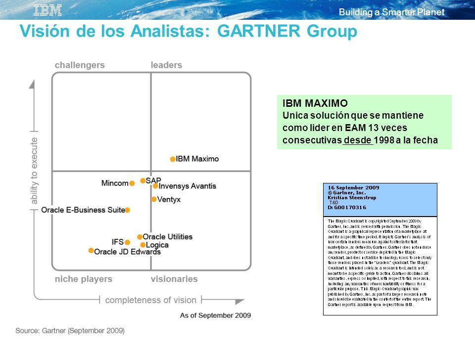 Building a Smarter Planet Visión de los Analistas: GARTNER Group IBM MAXIMO Unica solución que se mantiene como lider en EAM 13 veces consecutivas des