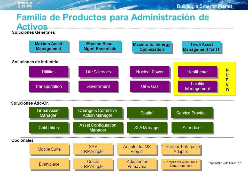 Building a Smarter Planet Familia de Productos para Administración de Activos Soluciones Generales Utilities Life Sciences Nuclear Power Linear Asset